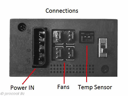 Fan Controller Connections
