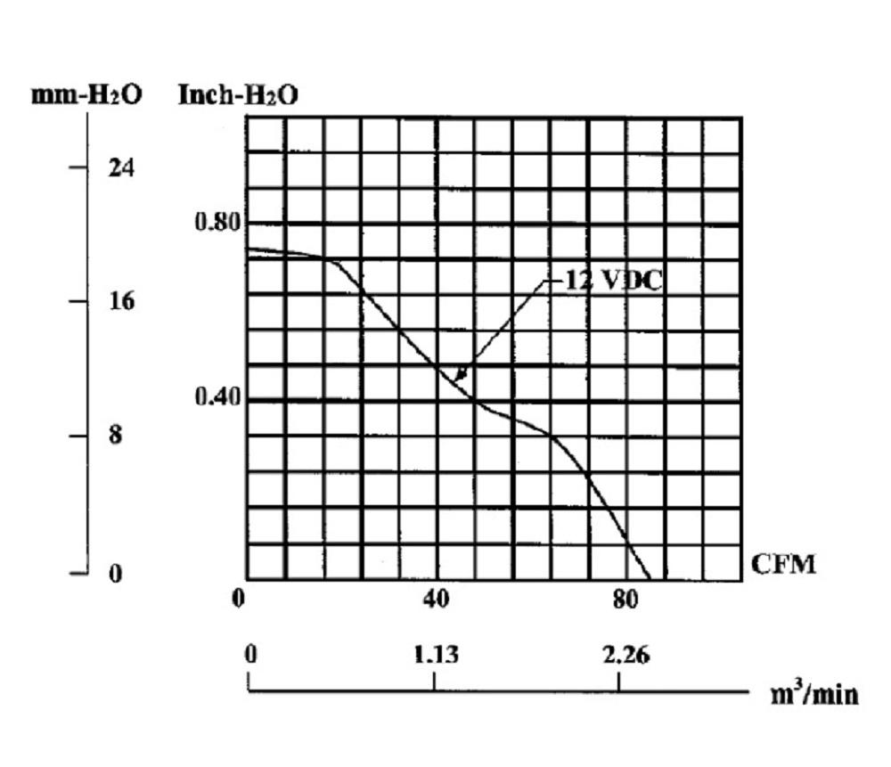 procool av cooling solutions