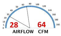 Airflow gauge showing 28 to 64 CFM