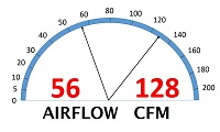 Airflow gauge showing 56 to 128 CFM